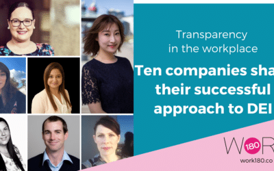 Transparency in the workplace: Ten companies share their successful approach to Diversity, Equity & Inclusion